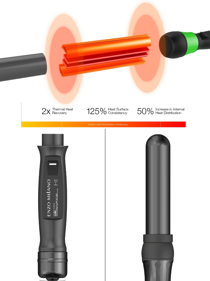 New Enzo Milano Interchangeable Curling Iron